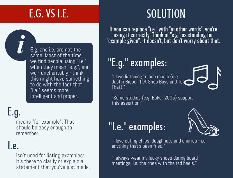 Eg vs ie
