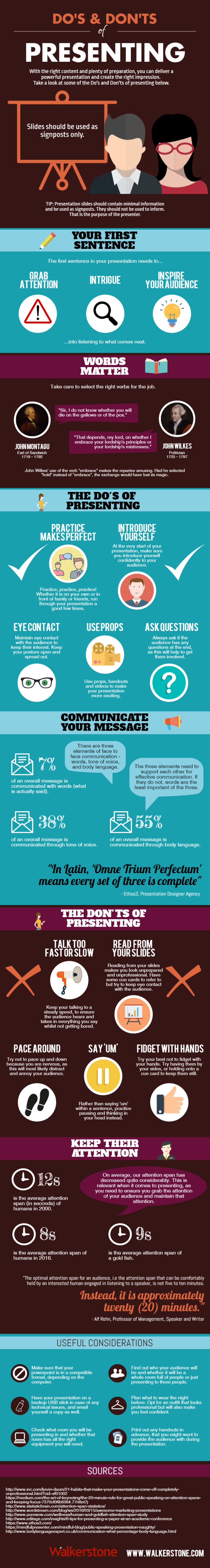 Effective presentation skills infographic