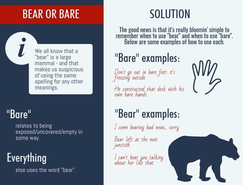 Bear or bare
