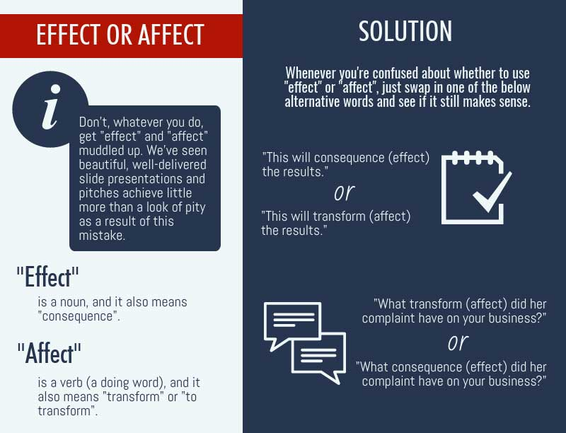 Effect or affect